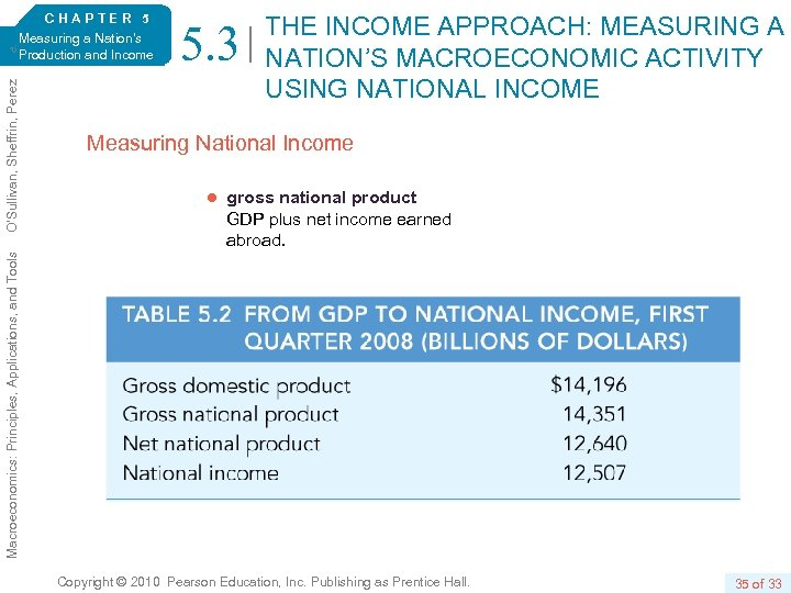 5. 3 THE INCOME APPROACH: MEASURING A NATION'S MACROECONOMIC ACTIVITY USING NATIONAL INCOME Measuring
