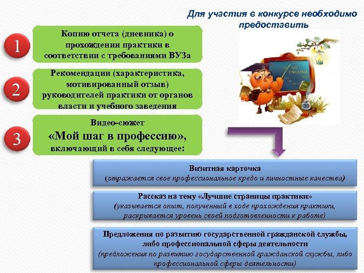 Для участия в конкурсе необходимо предоставить 1 Копию отчета (дневника) о прохождении практики в