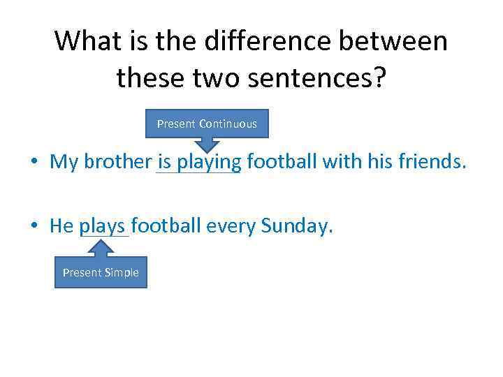 What is the difference between these two sentences? Present Continuous • My brother is