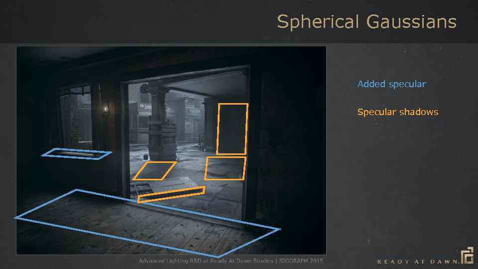 Spherical Gaussians Added specular Specular shadows