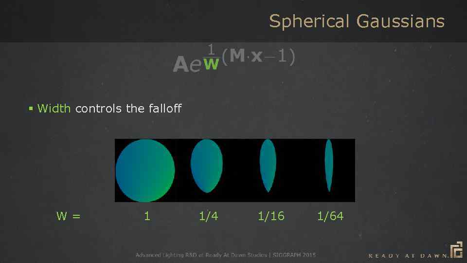 Spherical Gaussians § Width controls the falloff § Mean controls the direction it points