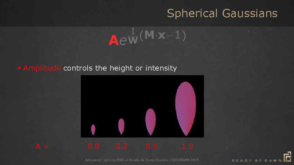 Spherical Gaussians § Amplitude controls the height or intensity § Mean controls the direction