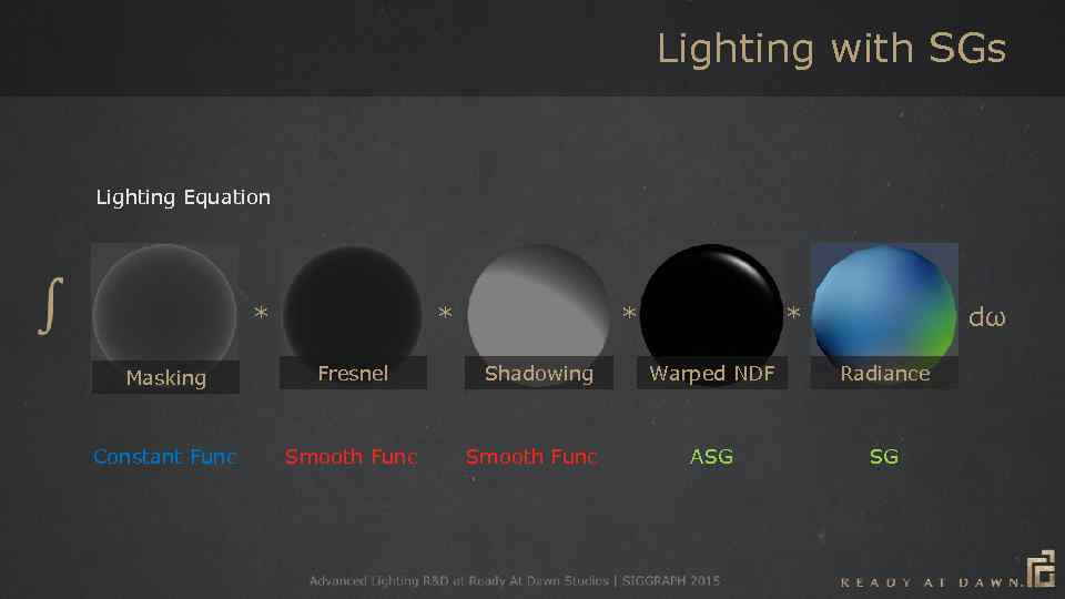 Lighting with SGs Lighting Equation * * Masking Fresnel Constant Func Smooth Func *