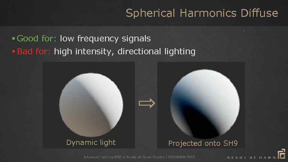 Spherical Harmonics Diffuse § Good for: low frequency signals § Bad for: high intensity,