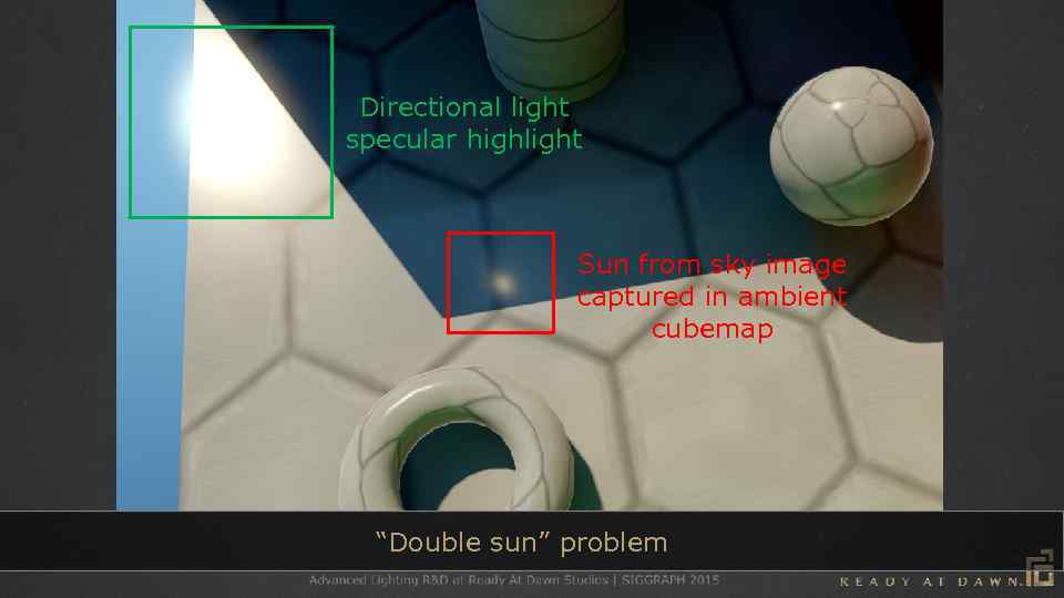 "Directional light specular highlight Sun from sky image captured in ambient cubemap ""Double sun"""