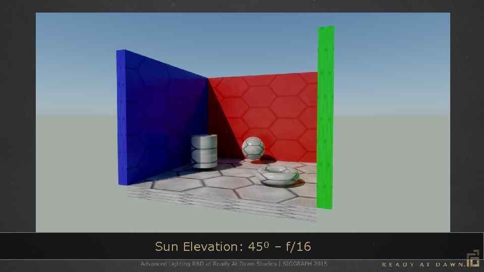 Sun Elevation: 45⁰ – f/16