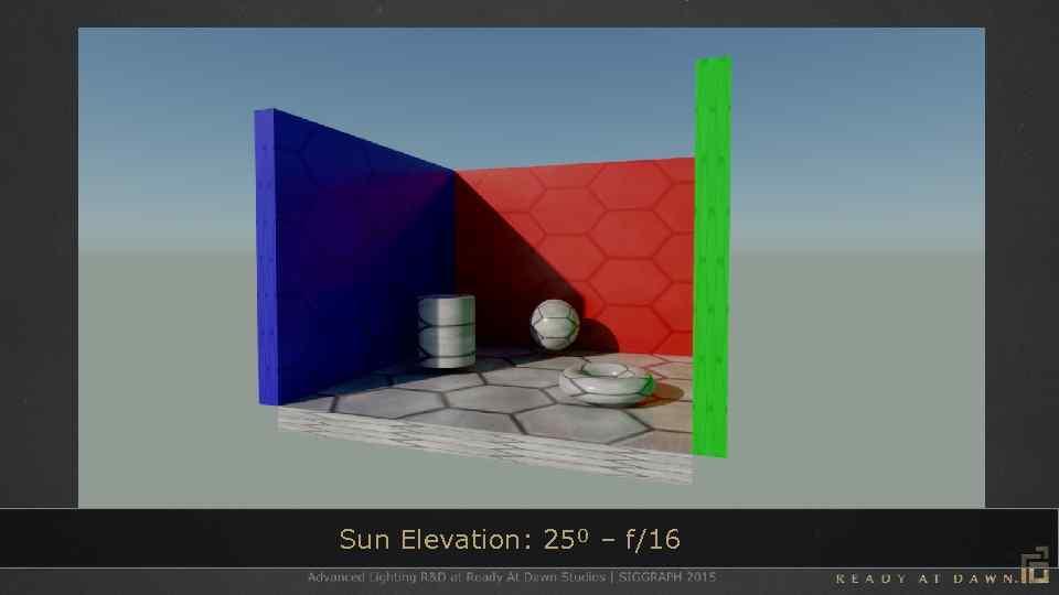 Sun Elevation: 25⁰ – f/16