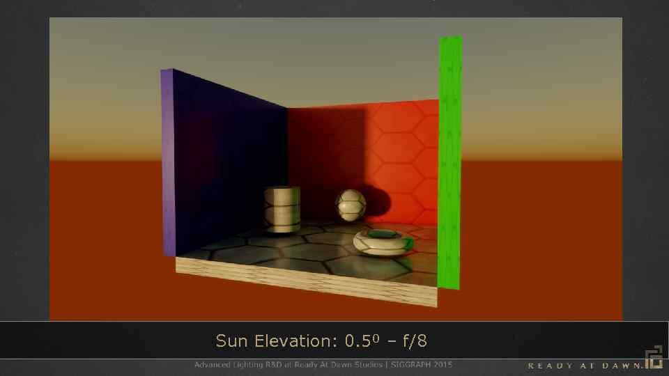 Sun Elevation: 0. 5⁰ – f/8