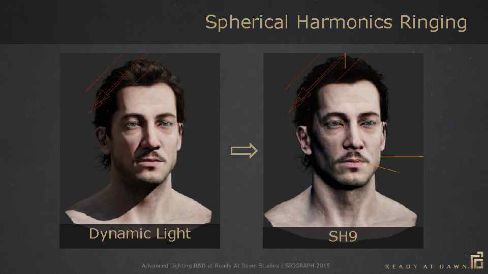 Spherical Harmonics Ringing Dynamic Light SH 9