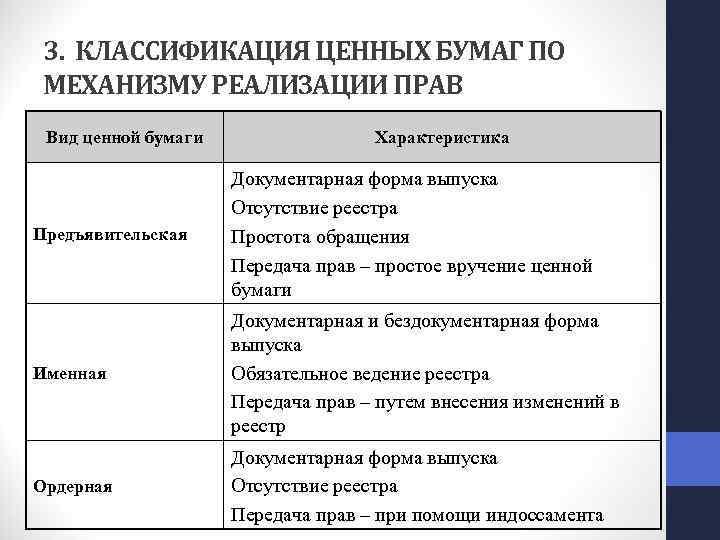 Российского в науке понятие права.шпаргалка бумаги ценной