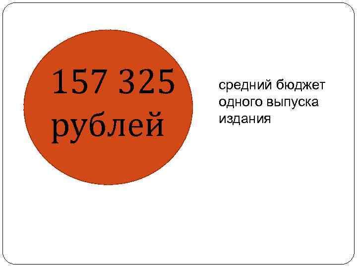 157 325 рублей средний бюджет одного выпуска издания