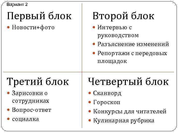 Вариант 2 Первый блок Второй блок Новости+фото Интервью с руководством Разъяснение изменений Репортажи с