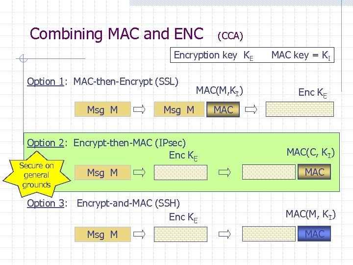 Combining MAC and ENC (CCA) Encryption key KE Option 1: MAC-then-Encrypt (SSL) Msg M