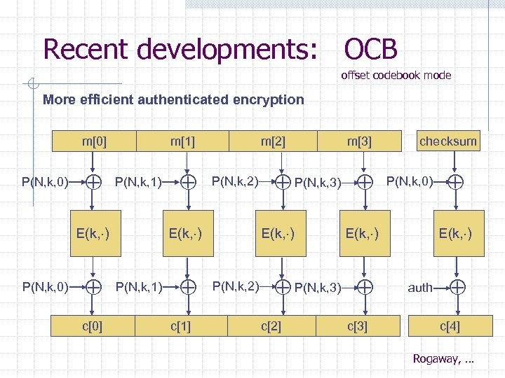 Recent developments: OCB offset codebook mode More efficient authenticated encryption m[0] P(N, k, 0)