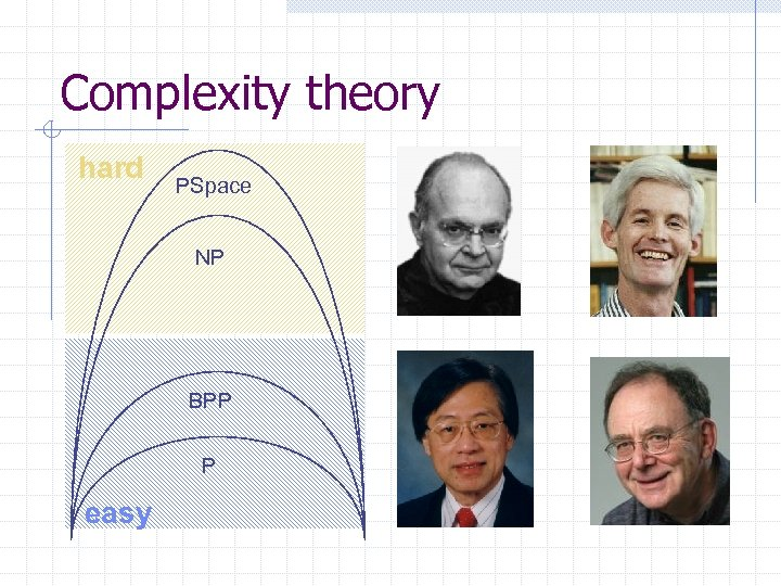Complexity theory hard PSpace NP BPP P easy