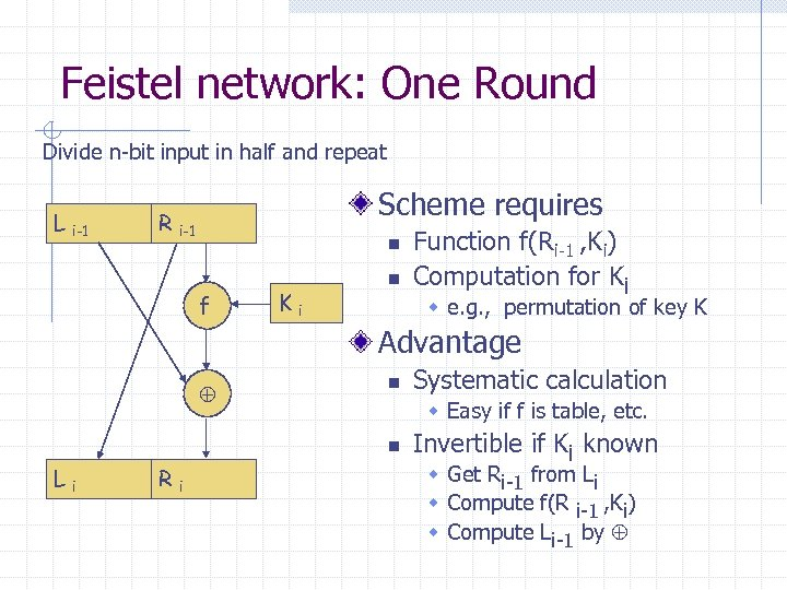 Feistel network: One Round Divide n-bit input in half and repeat L i-1 Scheme