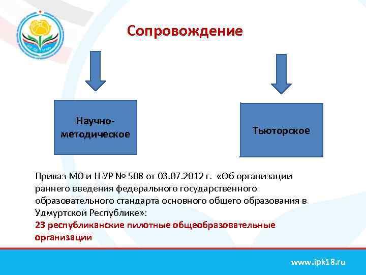Сопровождение Научнометодическое Тьюторское Приказ МО и Н УР № 508 от 03. 07. 2012