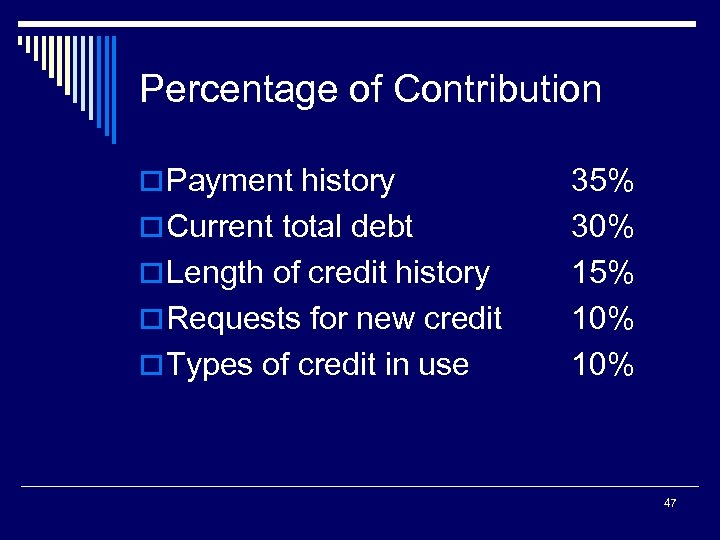 Percentage of Contribution o Payment history o Current total debt o Length of credit