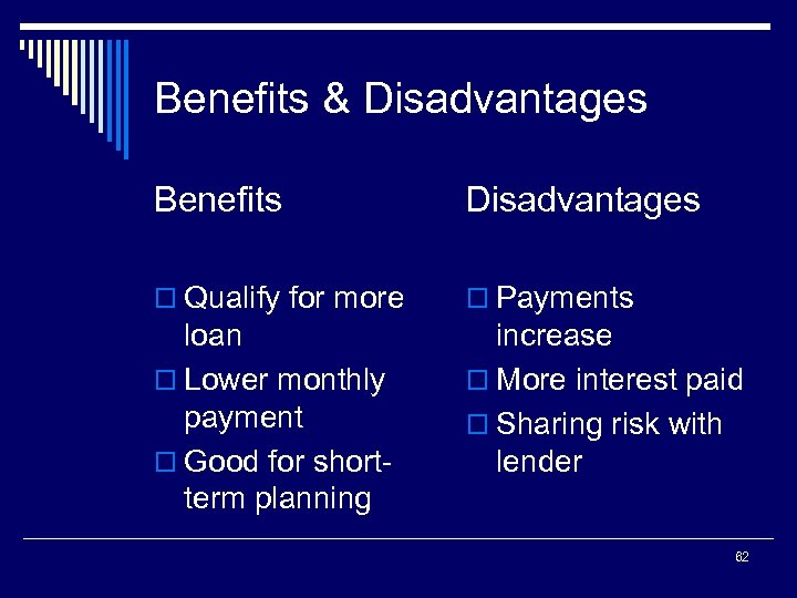 Benefits & Disadvantages Benefits Disadvantages o Qualify for more o Payments loan o Lower