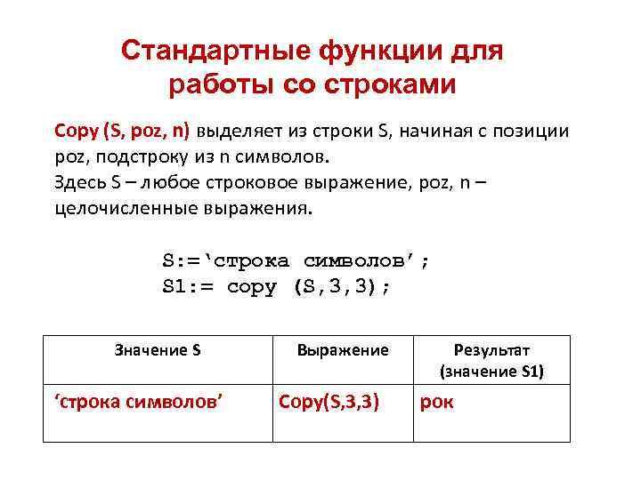 Стандартные функции для работы со строками Copy (S, poz, n) выделяет из строки S,
