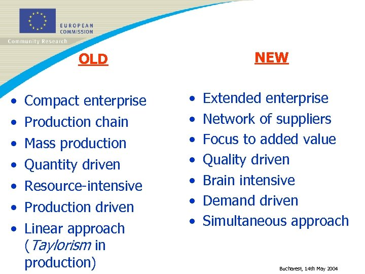 NEW OLD • • Compact enterprise Production chain Mass production Quantity driven Resource-intensive Production