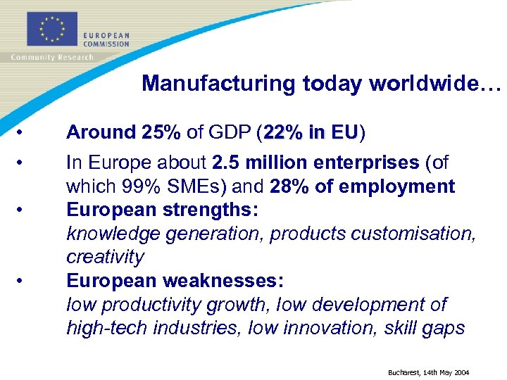 Manufacturing today worldwide… • Around 25% of GDP (22% in EU) EU • In