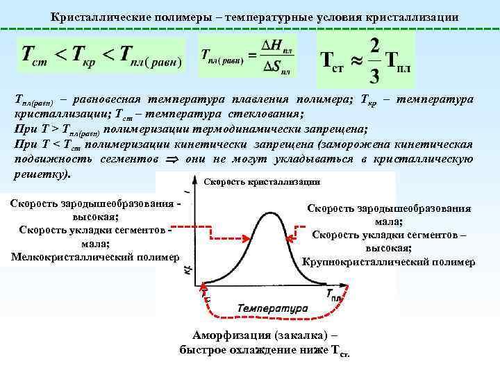 Кристаллические полимеры – температурные условия кристаллизации Тпл(равн) – равновесная температура плавления полимера; Ткр –