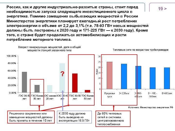 Россия, как и другие индустриально-развитые страны, стоит перед необходимостью запуска следующего инвестиционного цикла в