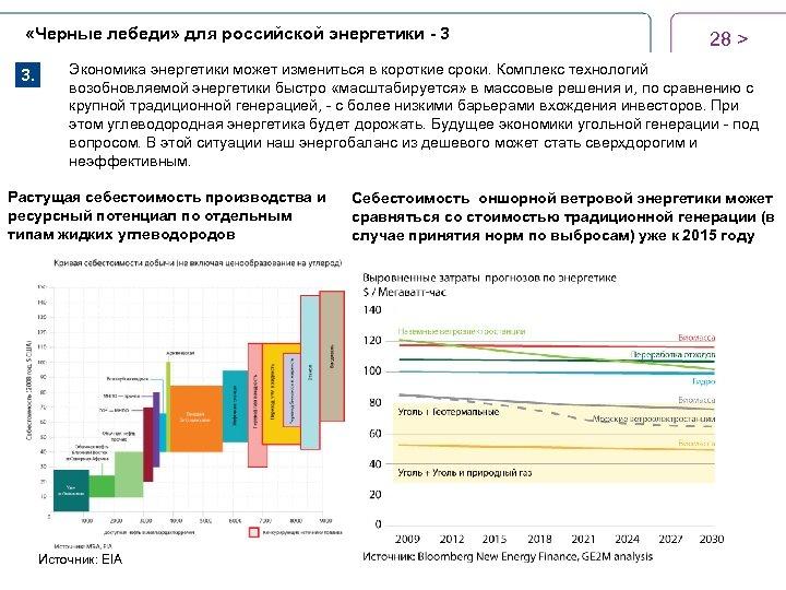 «Черные лебеди» для российской энергетики - 3 3. 28 > Экономика энергетики может