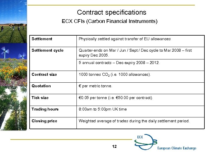 Contract specifications ECX CFIs (Carbon Financial Instruments) Settlement Physically settled against transfer of EU