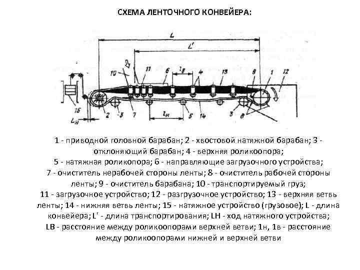 Расстояния между конвейерами ремонт и эксплуатация транспортер т4