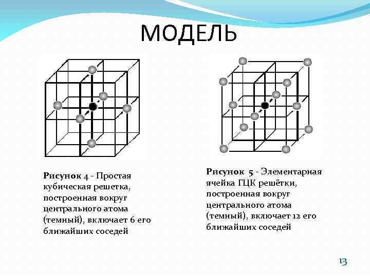МОДЕЛЬ Рисунок 4 - Простая кубическая решетка, построенная вокруг центрального атома (темный), включает 6
