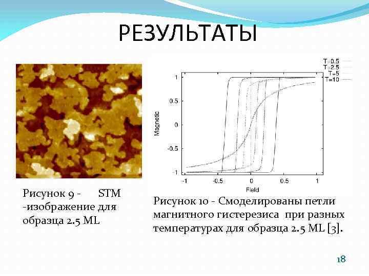 РЕЗУЛЬТАТЫ Рисунок 9 - STM -изображение для образца 2. 5 ML Рисунок 10 -