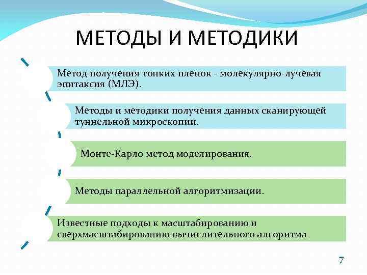 МЕТОДЫ И МЕТОДИКИ Метод получения тонких пленок - молекулярно-лучевая эпитаксия (МЛЭ). Методы и методики