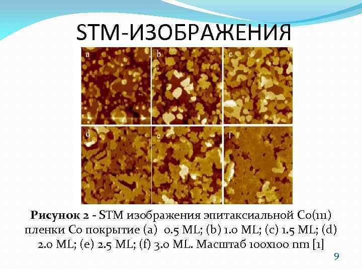 STM-ИЗОБРАЖЕНИЯ Рисунок 2 - STM изображения эпитаксиальной Co(111) пленки Co покрытие (a) 0. 5