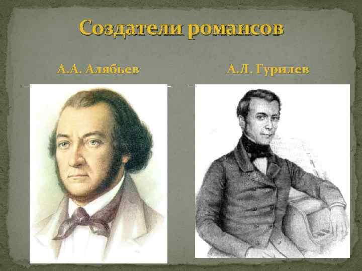 Создатели романсов А. А. Алябьев А. Л. Гурилев