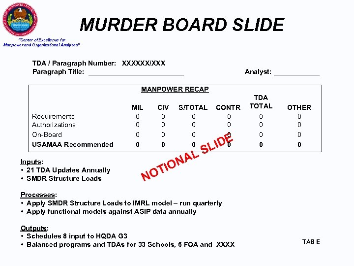 """MURDER BOARD SLIDE """"Center of Excellence for Manpower and Organizational Analyses"""" TDA / Paragraph"""