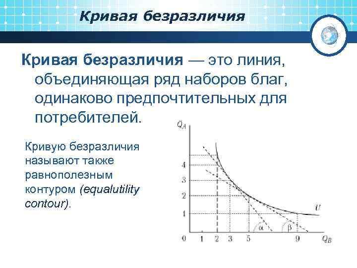 Кривая безразличия — это линия, объединяющая ряд наборов благ, одинаково предпочтительных для потребителей. Кривую