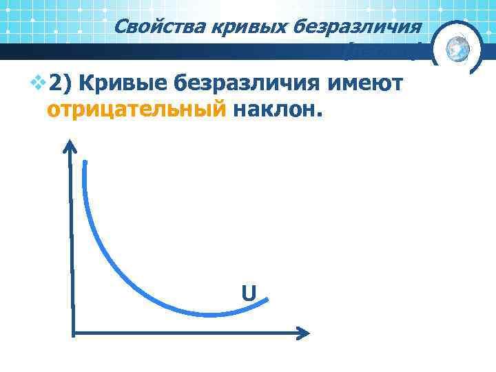 Свойства кривых безразличия (изоют) v 2) Кривые безразличия имеют отрицательный наклон. U