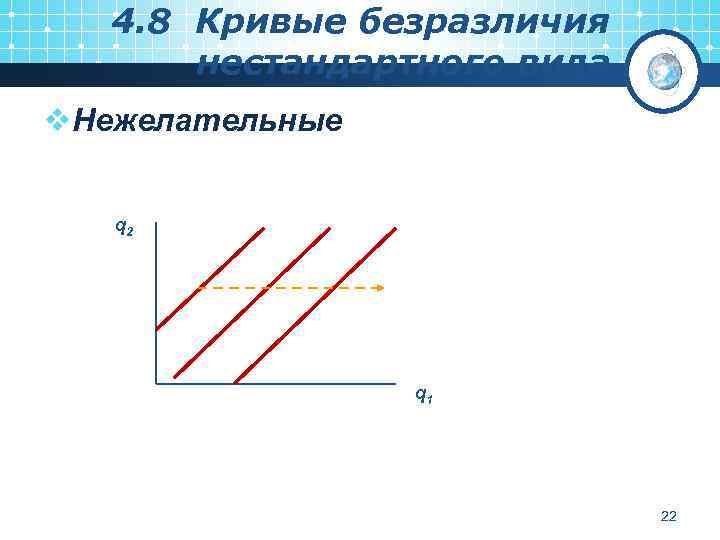 4. 8 Кривые безразличия нестандартного вида v. Нежелательные q 2 q 1 22