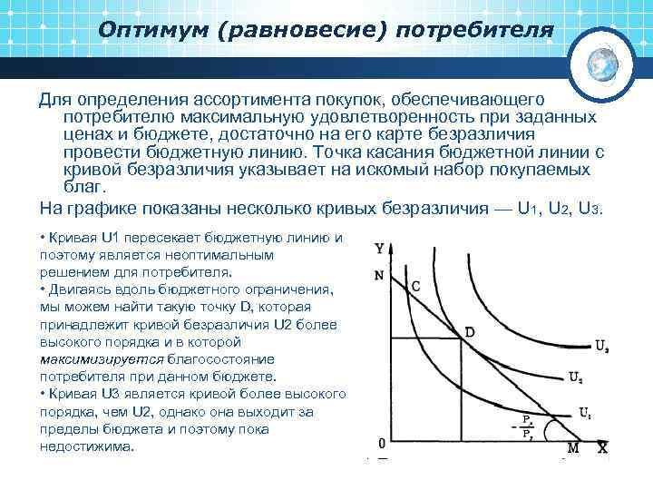 Оптимум (равновесие) потребителя Для определения ассортимента покупок, обеспечивающего потребителю максимальную удовлетворенность при заданных ценах