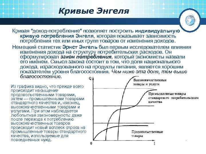 Кривые Энгеля Кривая