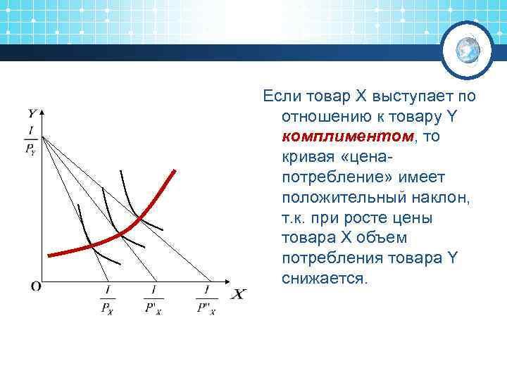 Если товар X выступает по отношению к товару Y комплиментом, то кривая «ценапотребление» имеет