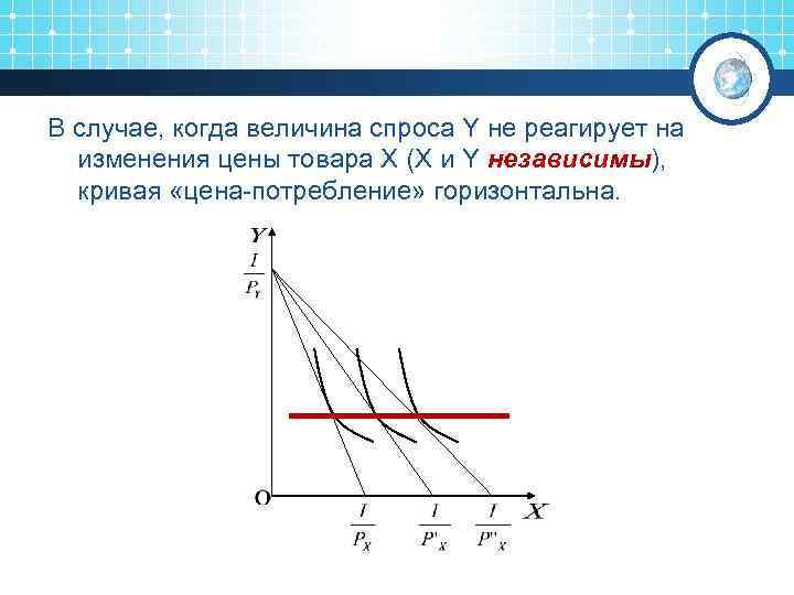 В случае, когда величина спроса Y не реагирует на изменения цены товара X (X