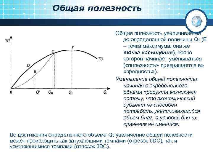 Общая полезность увеличивается до определенной величины Q 1 (Е – точка максимума, она же
