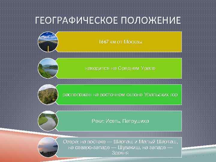 ГЕОГРАФИЧЕСКОЕ ПОЛОЖЕНИЕ 1667 км от Москвы находится на Среднем Урале расположен на восточном склоне