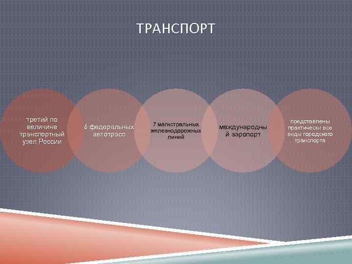 ТРАНСПОРТ третий по величине транспортный узел России 6 федеральных автотрасс 7 магистральных железнодорожных линий