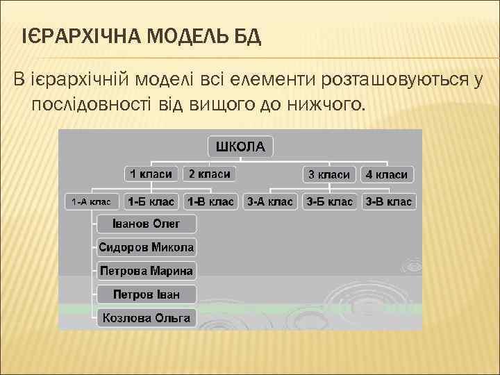 ІЄРАРХІЧНА МОДЕЛЬ БД В ієрархічній моделі всі елементи розташовуються у послідовності від вищого до