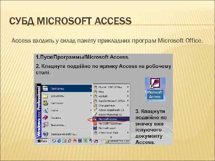 СУБД MICROSOFT ACCESS Access входить у склад пакету прикладних програм Microsoft Office.