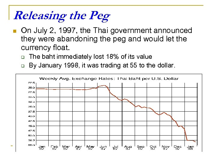 Releasing the Peg n On July 2, 1997, the Thai government announced they were